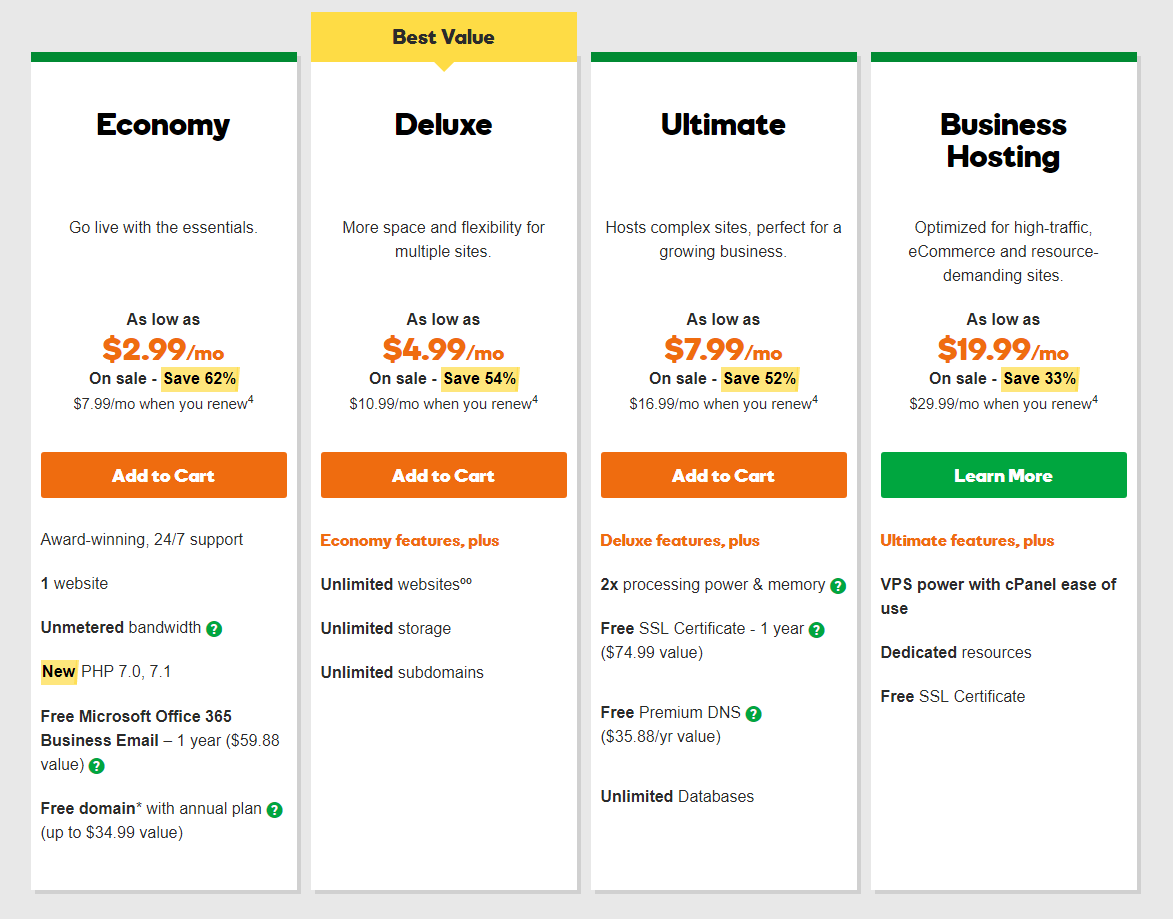 godaddy hosting plan