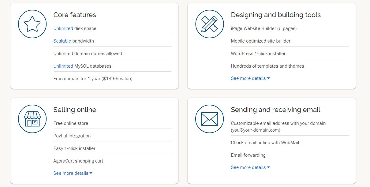 iPage hosting plan detail